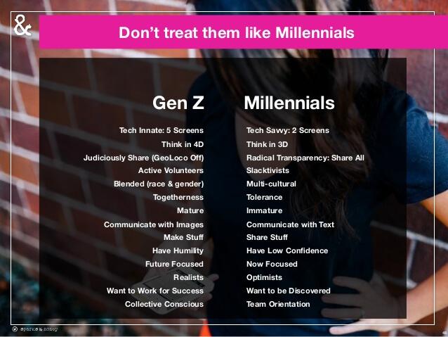 generacionZ_millennials