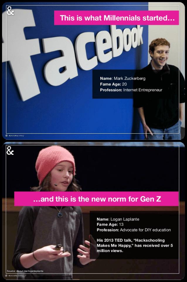 generacionZ_millennials_1