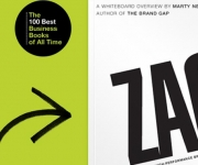 THE BRAND GAP + ZAG por Martin Neumeier