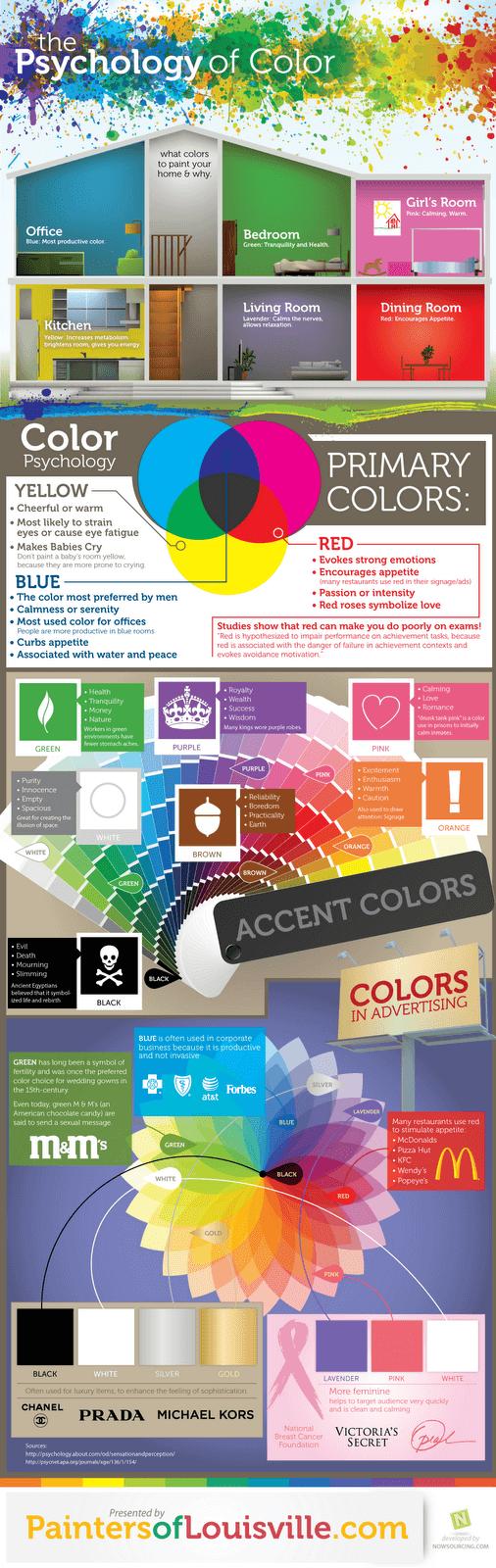 infografia, psychology-of-color,  el color comunica, patricia gallardo,