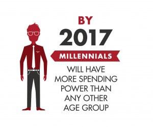 millennials_a1-300x249