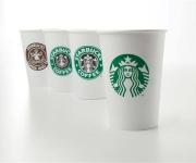 La consistencia del branding en un mercado continuamente cambiante